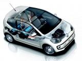 Volkswagen smanjuje emisiju ugljen dioksida