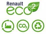 Renault evropski br. 1 u malim emisijama ugljendioksida