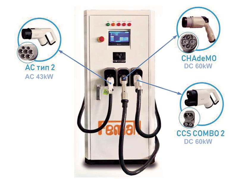 Feman - Punjač za elektrilne automobile