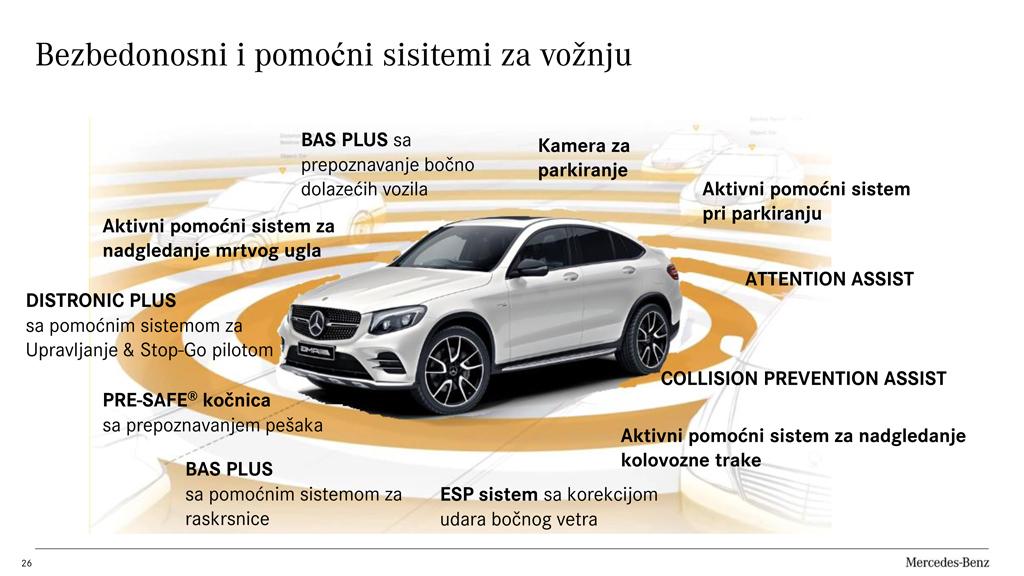 Mercedes-Benz terenska vozila