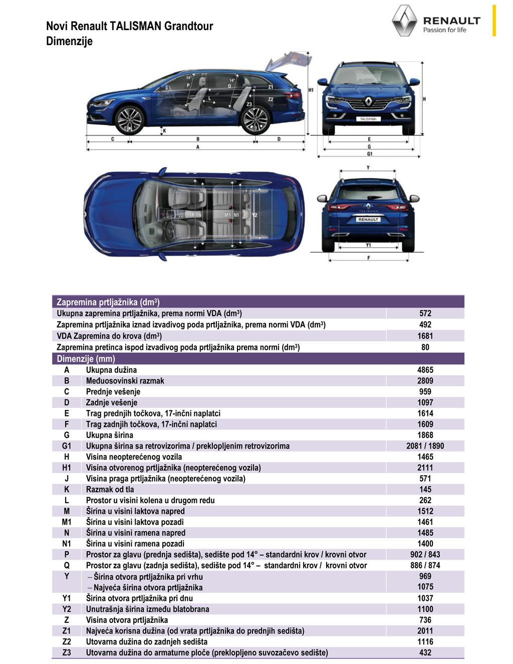 Renault Talisman Grandtour - dimenzije