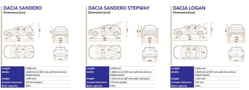 Dacia - dimanzije