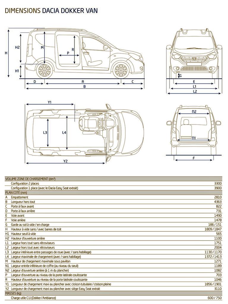Dacia Dokker Stepway - dimenzije