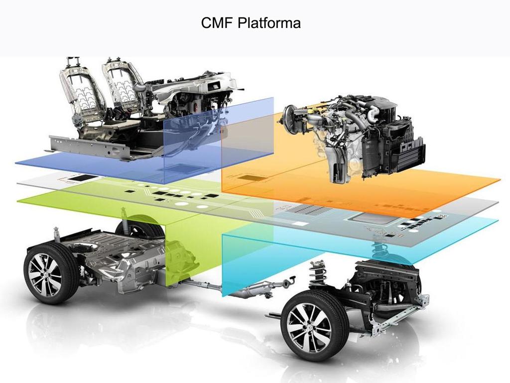 CMF Platforma