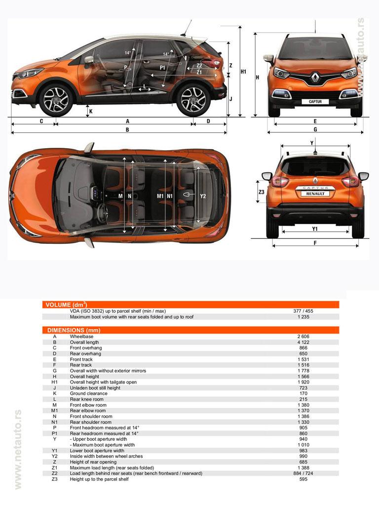 Renault Captur - dimenzije